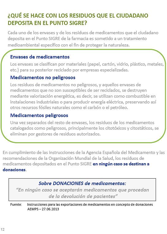 Pagina_interior_guia_farmacia2