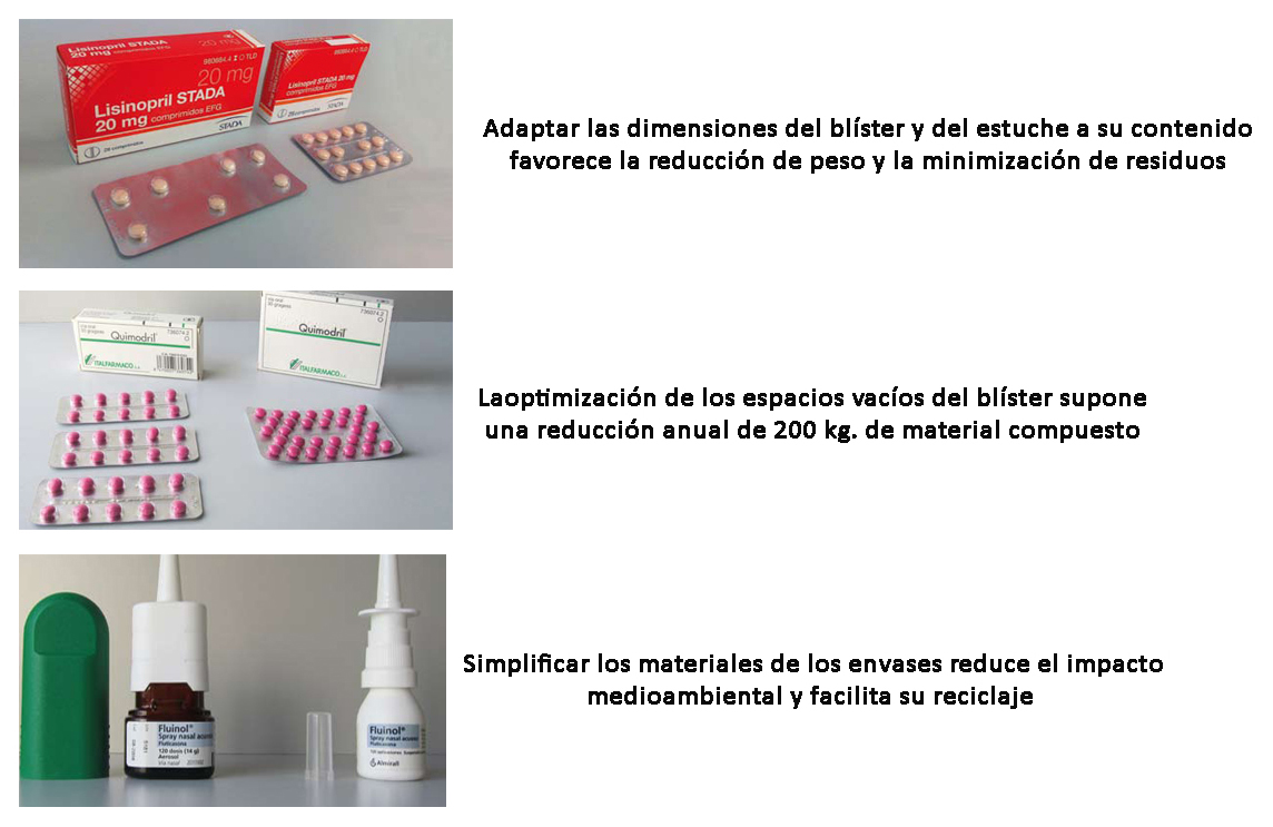 iniciativas_ecodiseno_2