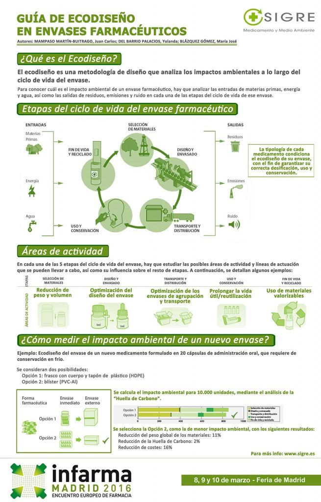 Infarma_poster